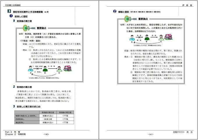伊藤塾の講座オリジナルテキスト