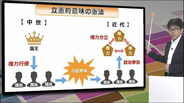 STUDYing(スタディング)行政書士通勤講座 スマホ画面06(講義-民法)
